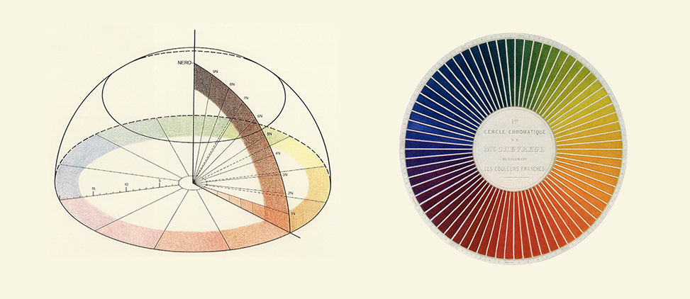 A Short History Of Color Theory Programming Design Systems