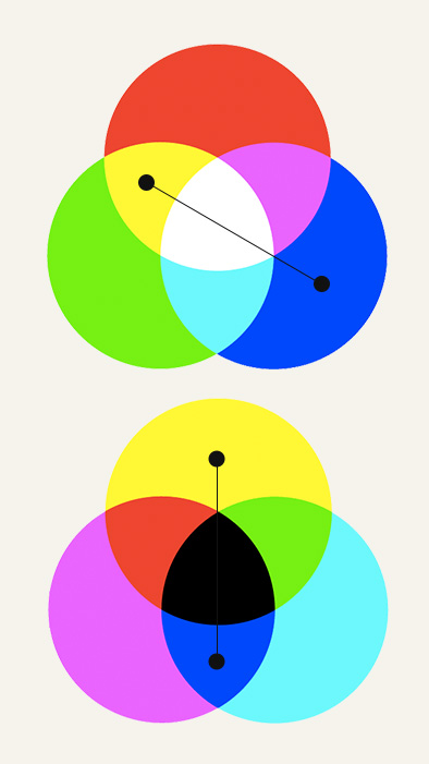 A short history of color theory - Programming Design Systems